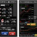iPhoneアプリでFXをやる人におすすめのFX口座を比較!【スピード発注機能はあるか?】