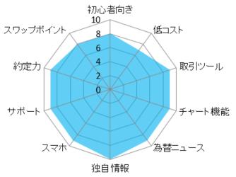 radar-m2j