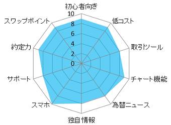 radar-monexfx