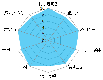 radar-yjfx