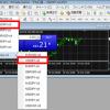 MT4で通貨ペアを設定・追加する方法と画面をカスタマイズして見やすくするやり方!