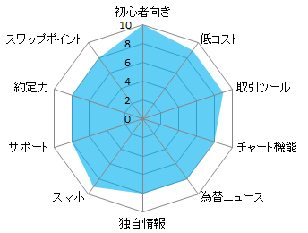 radar-central