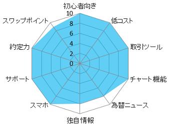 radar-dmmfx