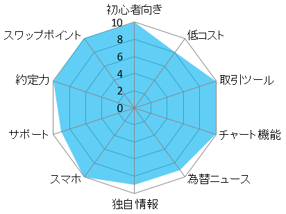 radar-fxprime