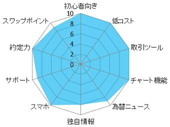 radar-gmo