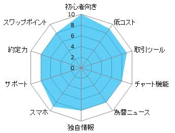 radar-minnanofx