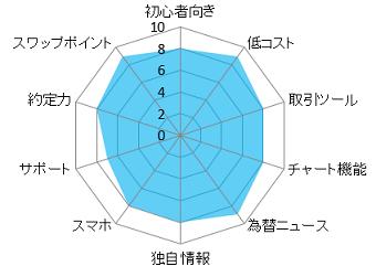 radar-sbifx