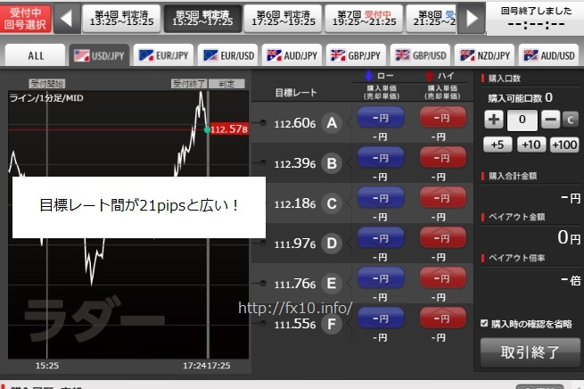 fx10-2518-rate