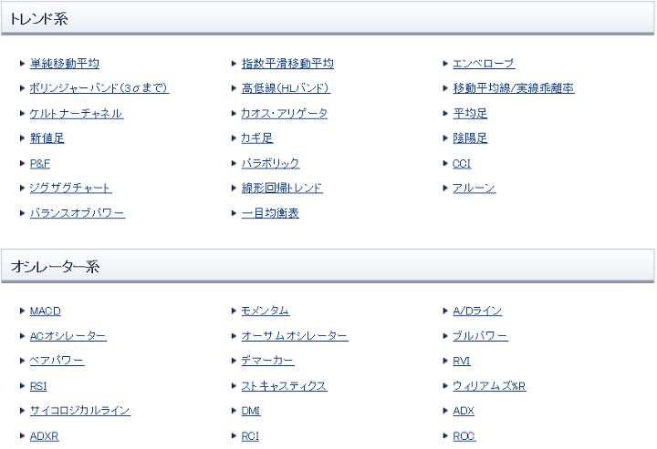 gmo_chart_3581