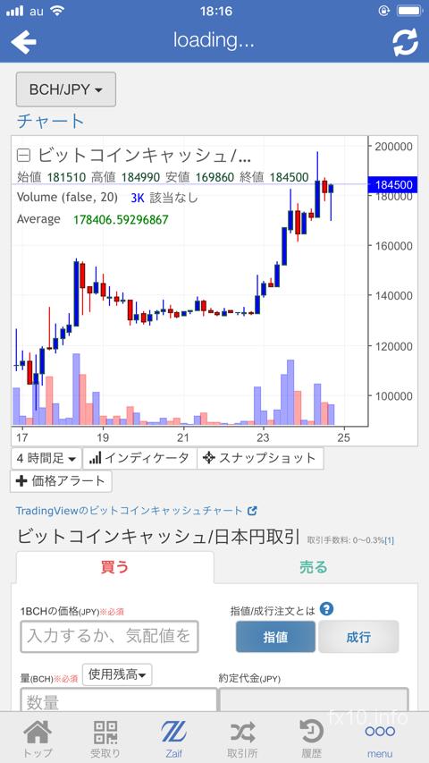 Description of Bitcoin AirFX Trading - Zaif